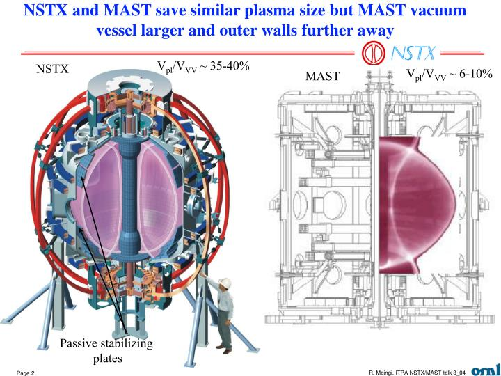 NSTX and MAST save similar plasma size but MAST vacuum vessel larger and outer walls further away