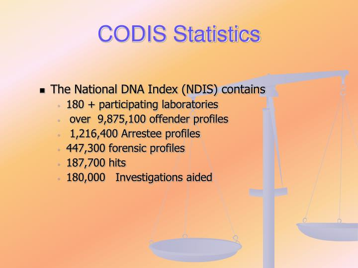 CODIS Statistics