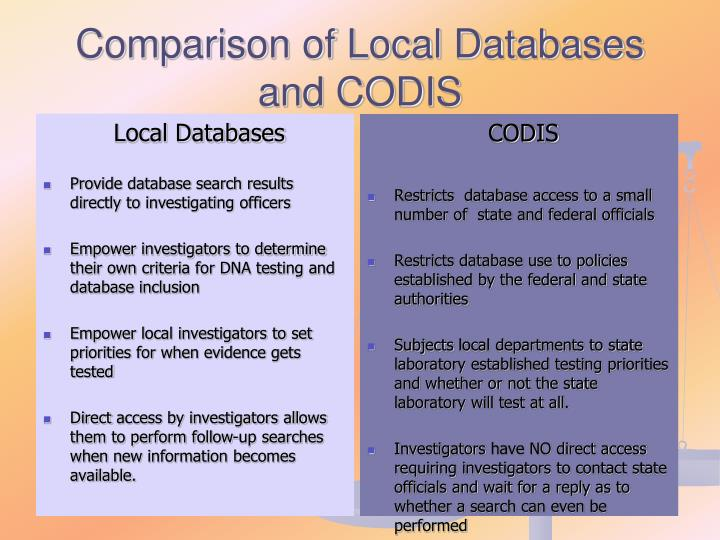 Comparison of Local Databases and CODIS