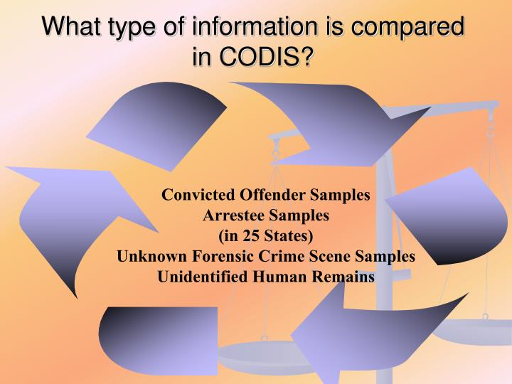 What type of information is compared in CODIS?