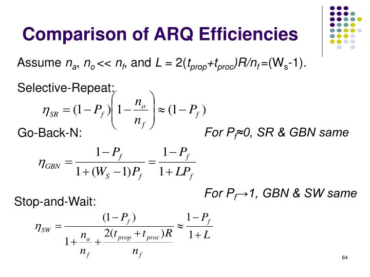 Comparison of ARQ Efficiencies