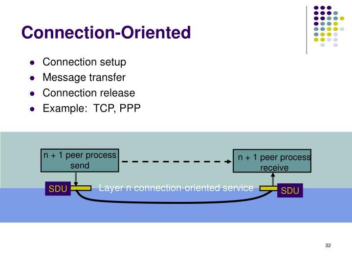 n + 1 peer process