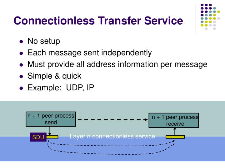 Connectionless Transfer Service