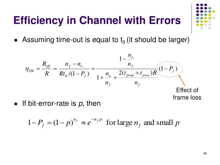 Efficiency in Channel with Errors