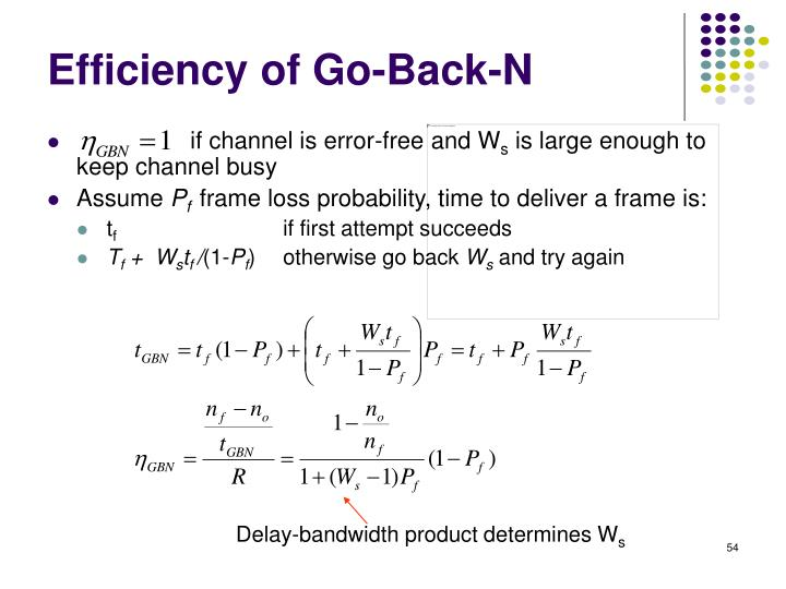 Efficiency of Go-Back-N