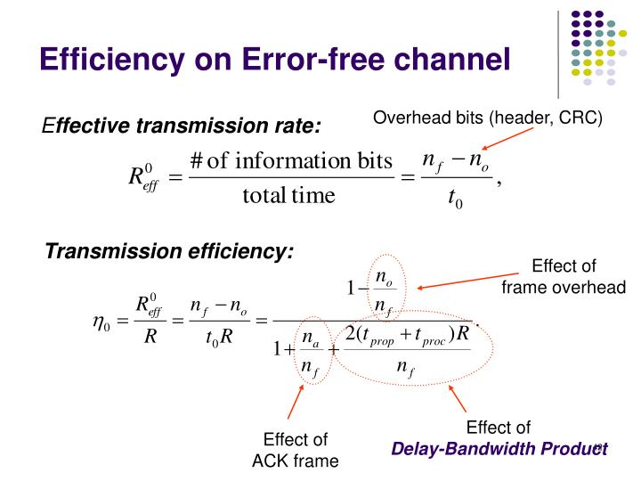 Efficiency on Error-free channel