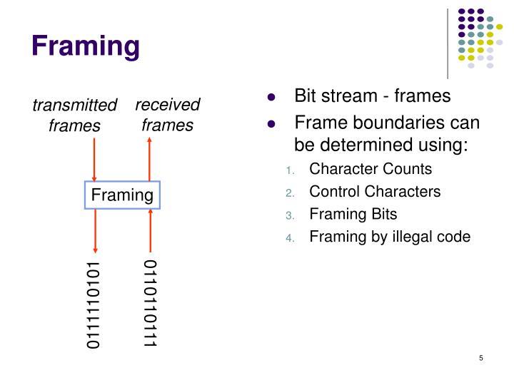 Bit stream - frames