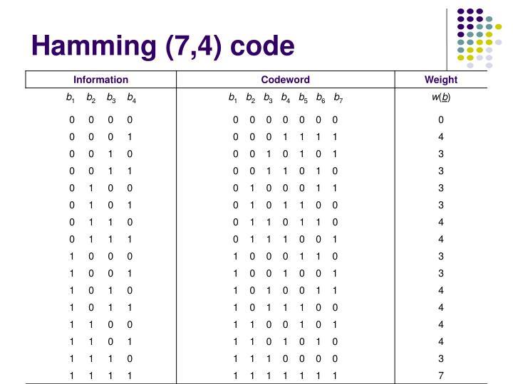 Hamming (7,4) code