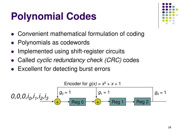 Encoder for