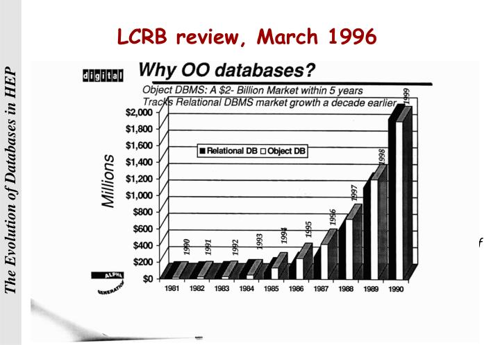 LCRB review, March 1996