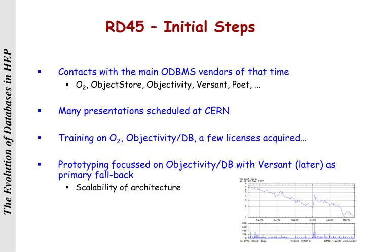 RD45 – Initial Steps