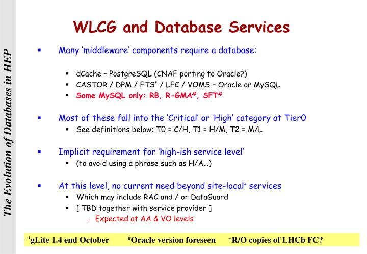 WLCG and Database Services