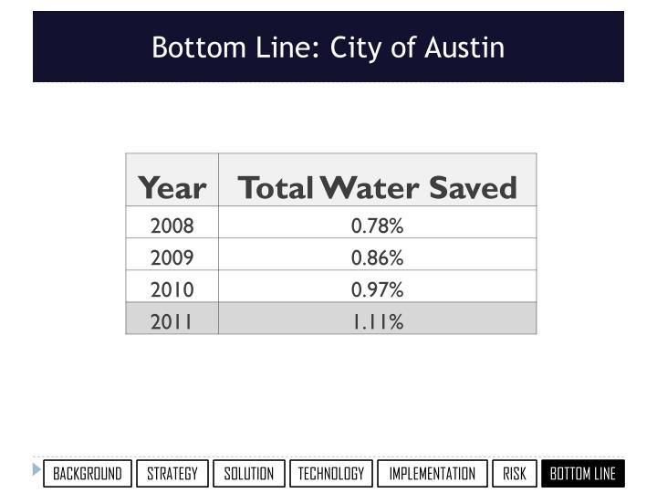 Bottom Line: City of Austin