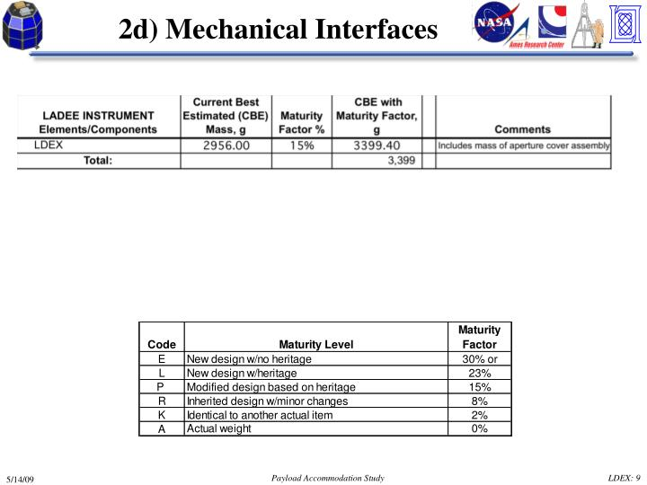 2d) Mechanical Interfaces