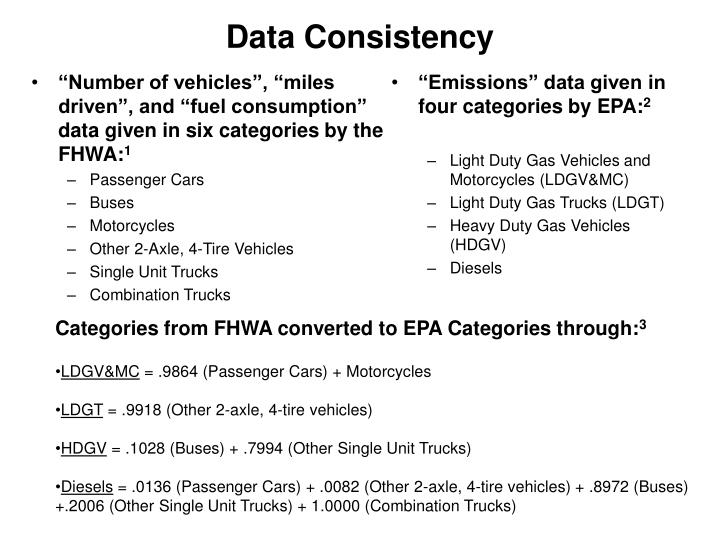 """Number of vehicles"", ""miles driven"", and ""fuel consumption"" data given in six categories by the FHWA:"