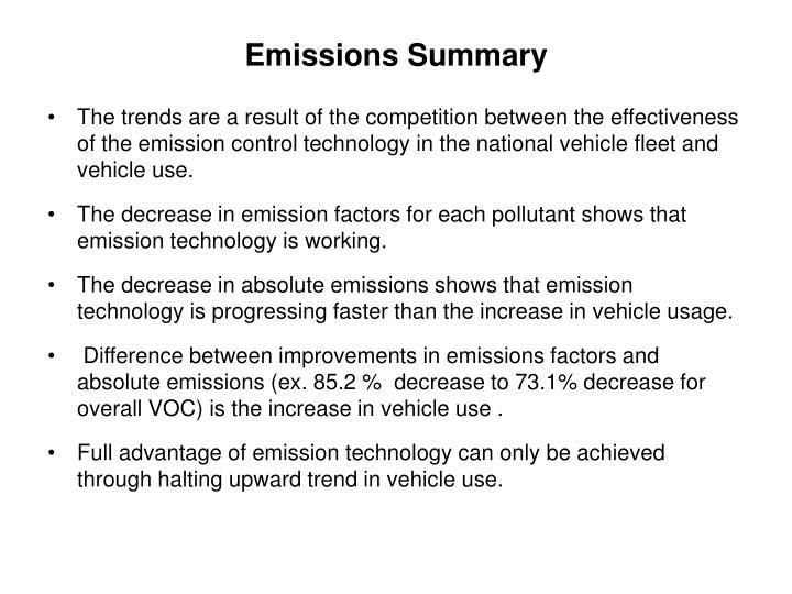 Emissions Summary