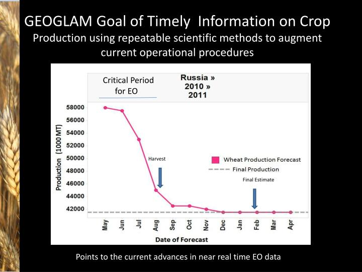 GEOGLAM Goal of Timely  Information on Crop