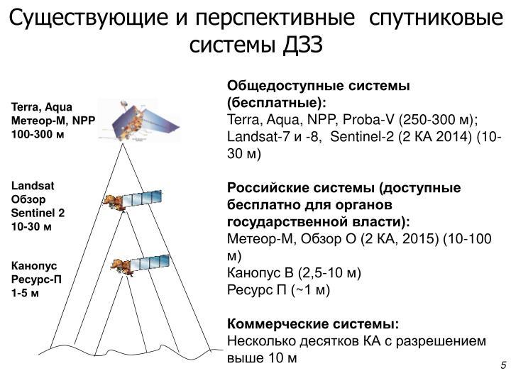 Существующие и перспективные  спутниковые системы ДЗЗ