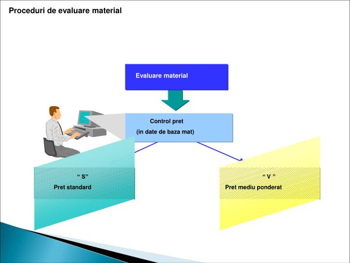 Proceduri de evaluare material