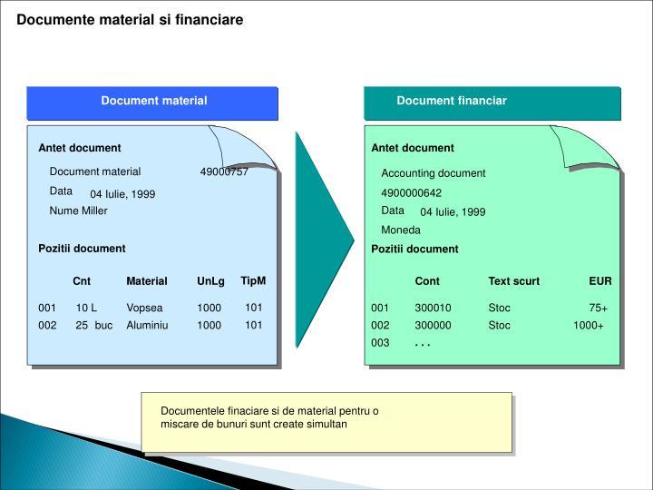 Documente material si financiare