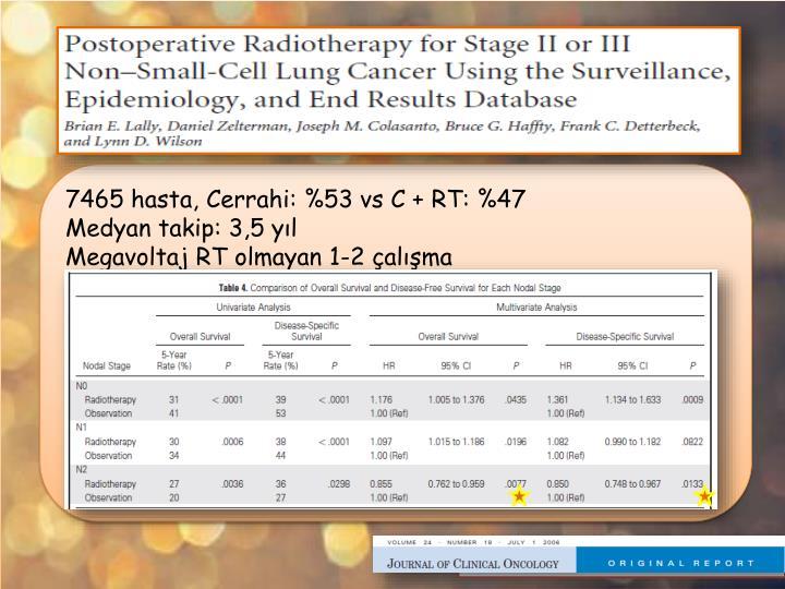 7465 hasta, Cerrahi: %53 vs C + RT: %47