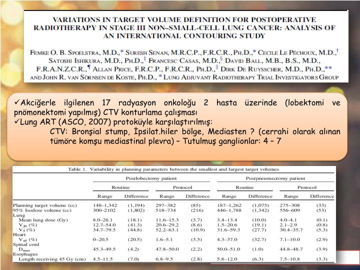 Akciğerle ilgilenen 17 radyasyon onkoloğu 2 hasta üzerinde (lobektomi ve pnömonektomi yapılmış) CTV konturlama çalışması