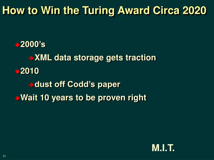 How to Win the Turing Award Circa 2020