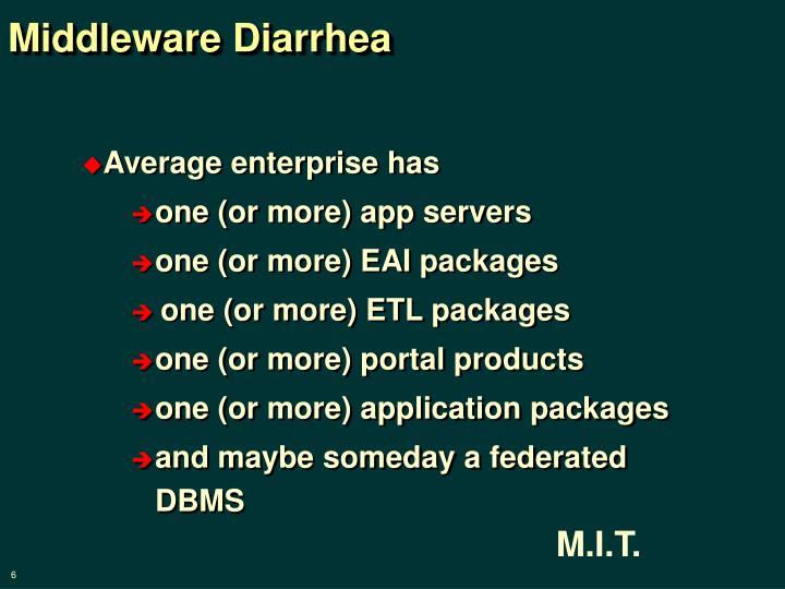 Middleware Diarrhea