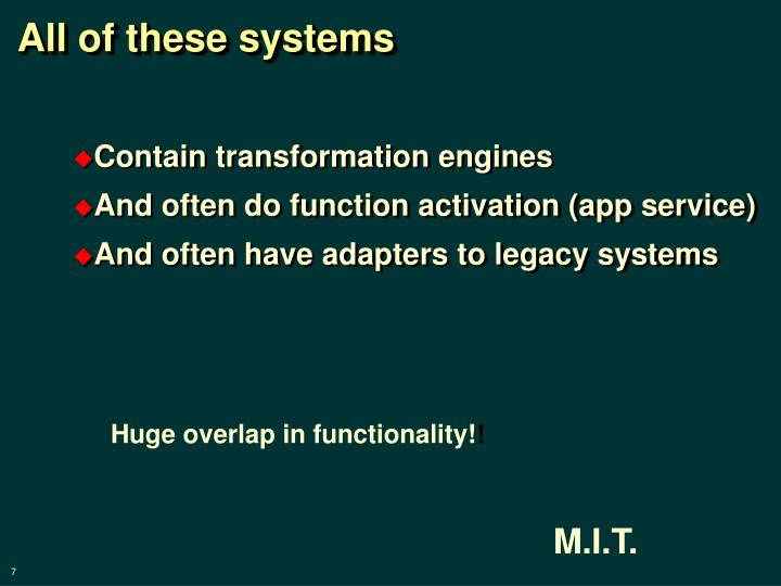 All of these systems