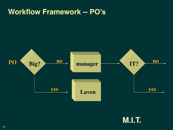 Workflow Framework -- PO's