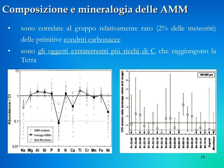 Composizione e mineralogia delle AMM