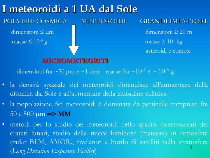 I meteoroidi a 1 UA dal Sole