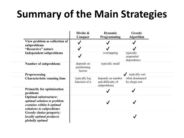 Summary of the Main Strategies