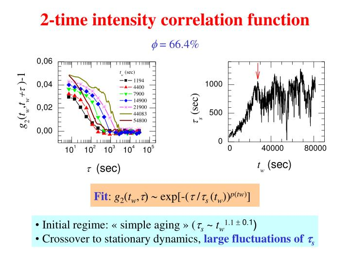 2-time intensity correlation function