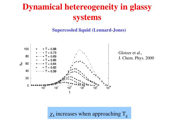 Dynamical hetereogeneity in glassy systems