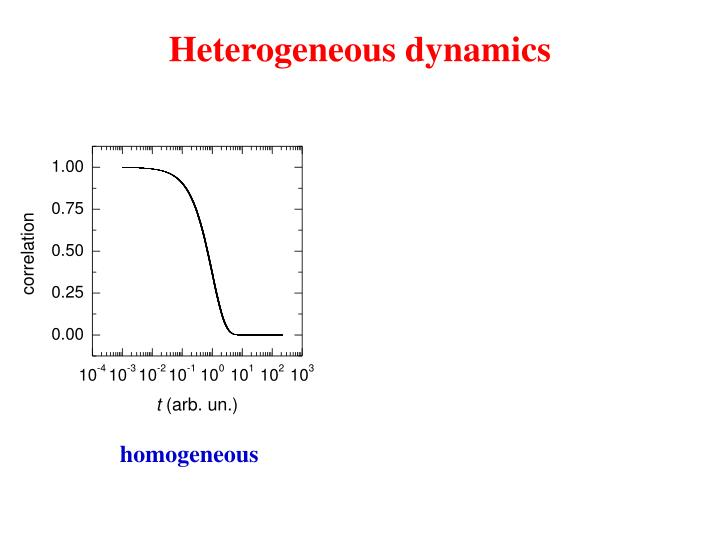Heterogeneous dynamics