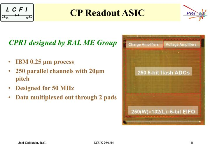 CP Readout ASIC