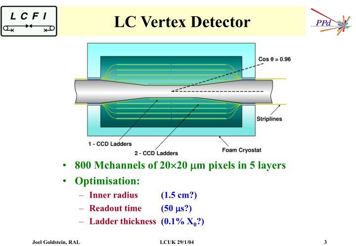 LC Vertex Detector
