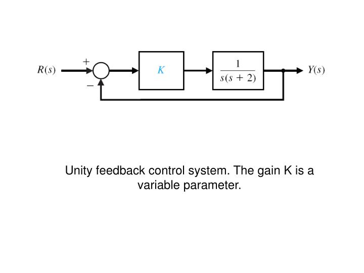 Unity feedback control system. The gain K is a variable parameter.