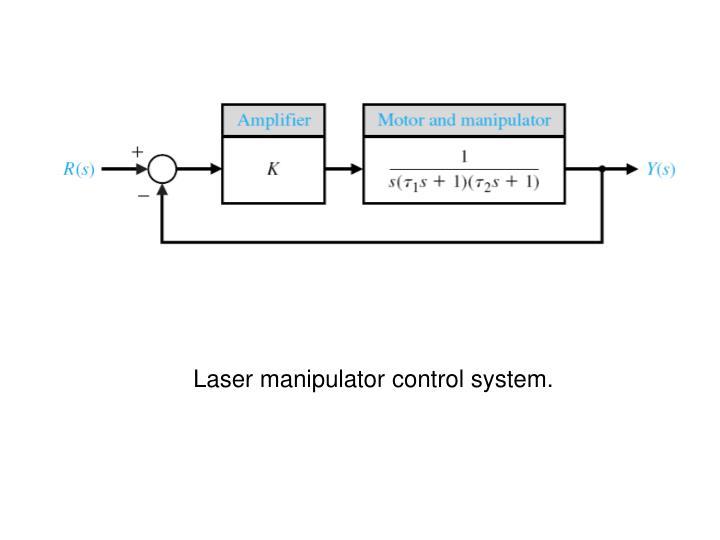 Laser manipulator control system.