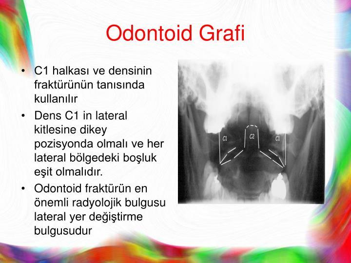 Odontoid Grafi