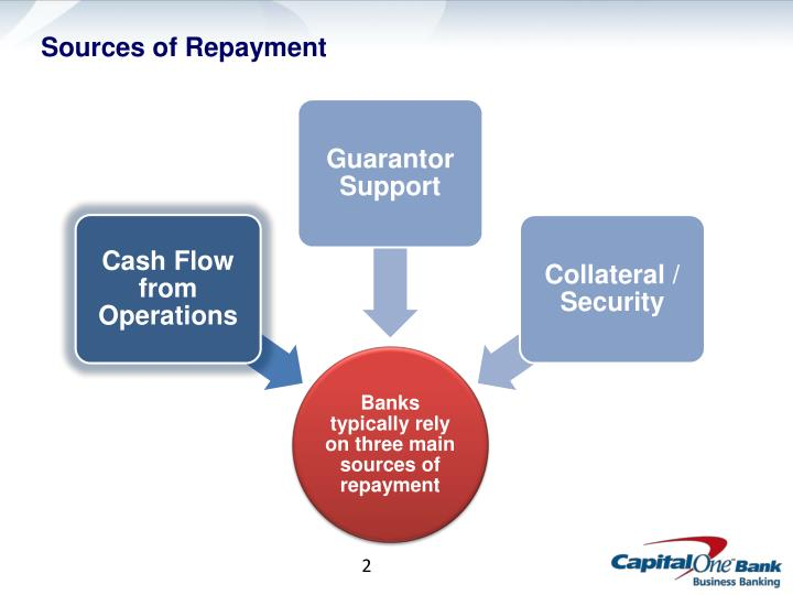 Sources of repayment