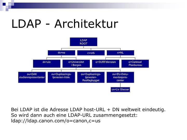 LDAP - Architektur