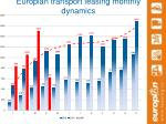 europlan transport leasing monthly dynamics