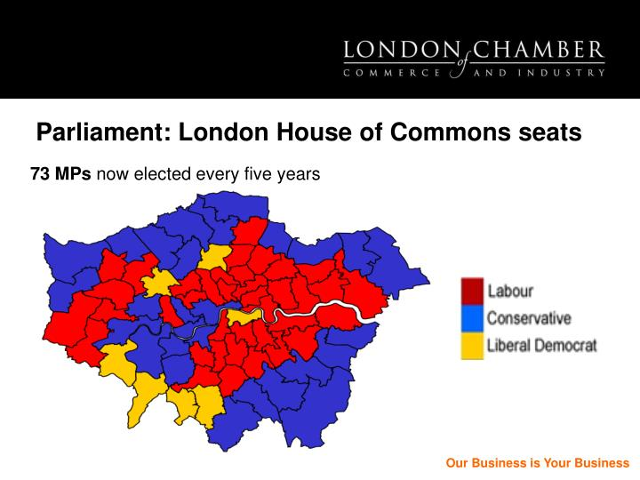 Parliament: London House of Commons seats