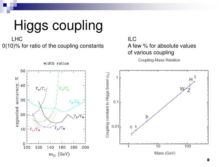 Higgs coupling