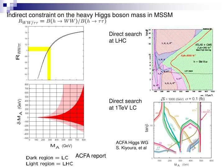 Indirect constraint on the heavy Higgs boson mass in MSSM