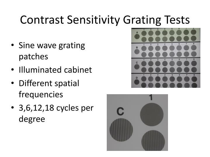 Contrast Sensitivity Grating Tests