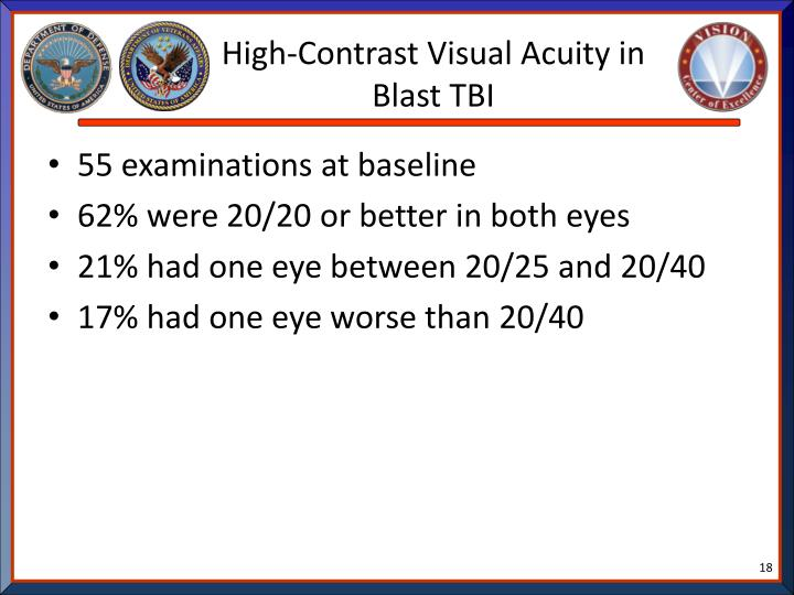 High-Contrast Visual Acuity in Blast TBI