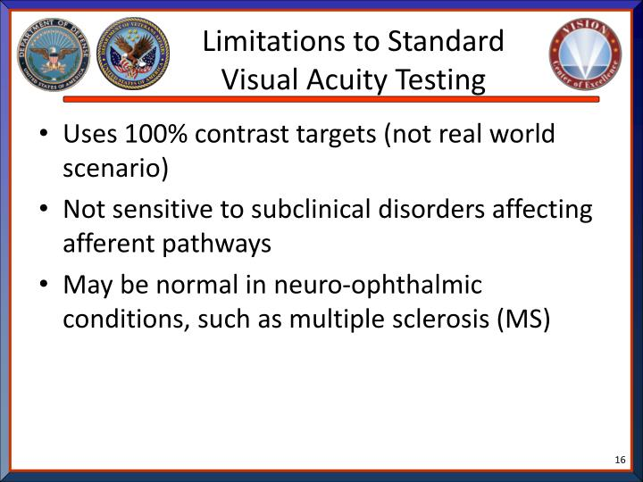 Limitations to Standard Visual Acuity Testing